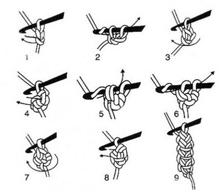 урок вязания : шнур гусеничка крючком.