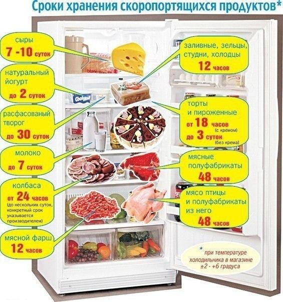 Декупаж на холодильнике видео