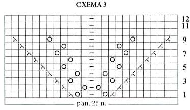 схема ажурные митенки спицами