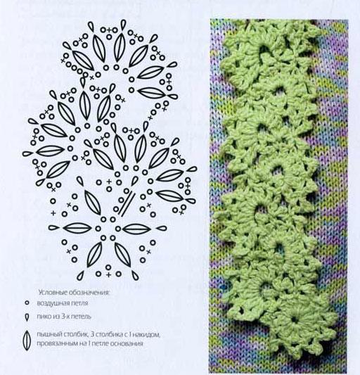 Схемы вязания ленточного кружева крючком представлены ниже.  С помощью данных схем вы сможете создавать модные и...