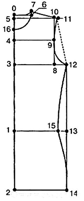 Базовая выкройка для плечевого изделия