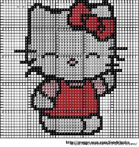 grafico hello kitty 04