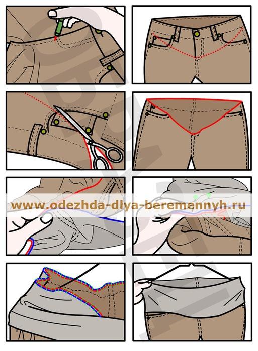 Как сделать Выкройка из старых джинсов своими