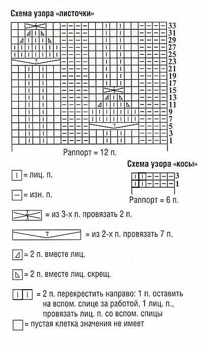 кофточка с узором листочки - схема.