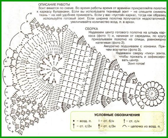 Вязаные зонты с описанием и схемами