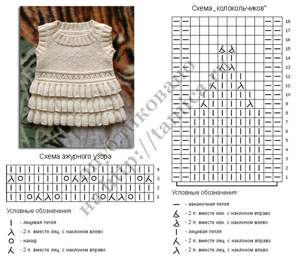 Схема вязаной на спицах жилетки для девочки