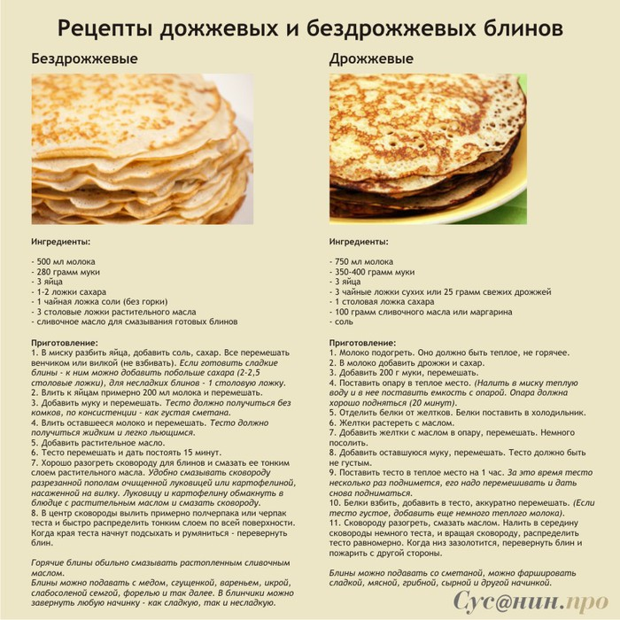 Рецепты блинов с начинкой в домашних условиях