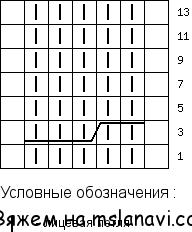 мужской-пуловер-схемы-жгут (192x232, 5Kb)
