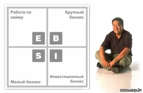 robert-kiyosaki-cash-money-flow-quadrant-nsp (485x316, 19Kb)