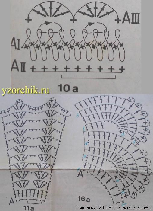 Вам потребуется для воротника: тонкая х/б пряжа белого цвета, крючок 1, 2. Схема вязания воротника крючком.