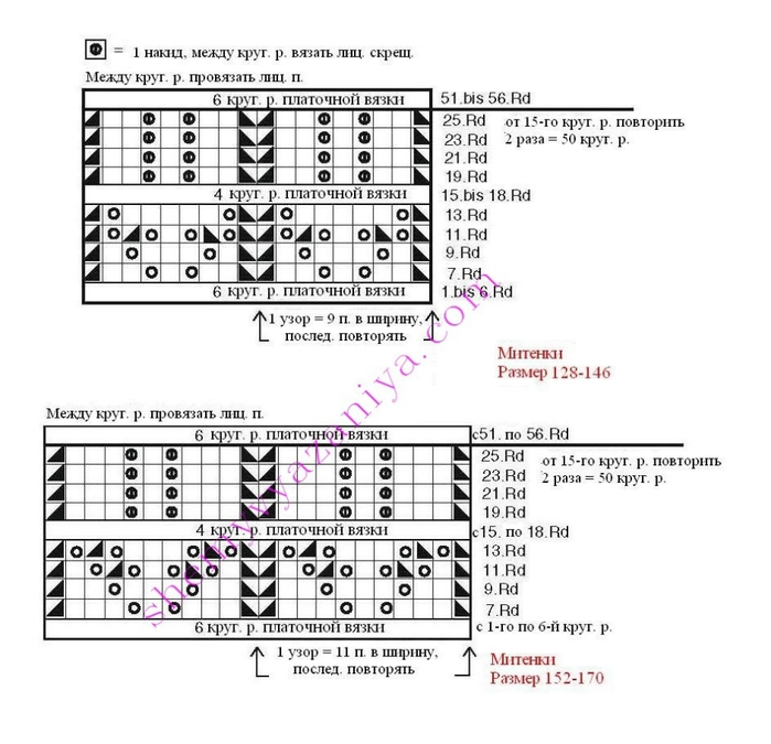 Схема вязания кукурузой
