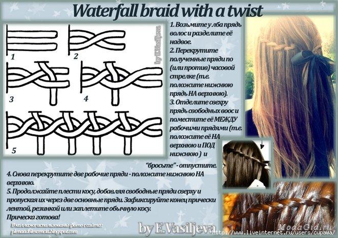 Тэги плетение кос, мк по косам, схемы плетения кос. Рубрика Прически - Мастераполимернойглины.рф