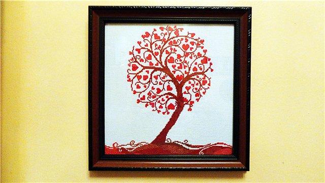 сердечное дерево тем кто хочет