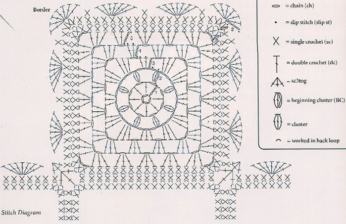 Схема вязания крючком подушек на диван 56