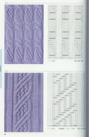 Схемы вязания узоров на спицах косы