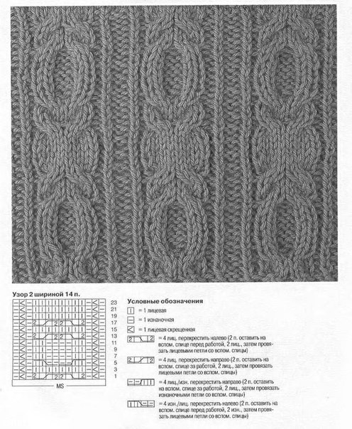 95Вязание спицами узор косы жгуты араны