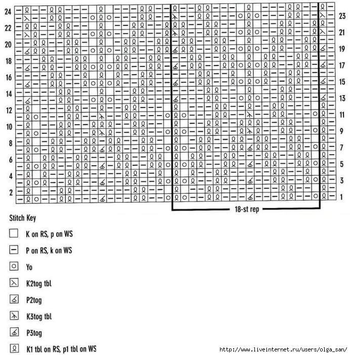 """针织基础: 模式""""叶子"""" - maomao - 我随心动"""