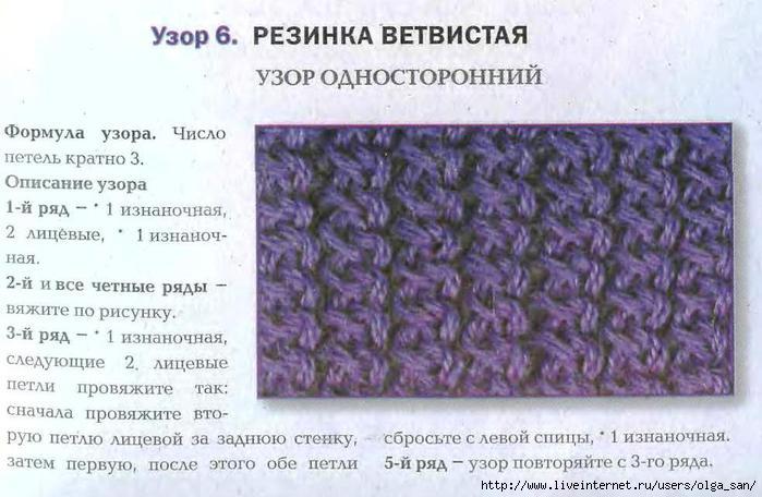 Узоры из резинок для вязания спицами