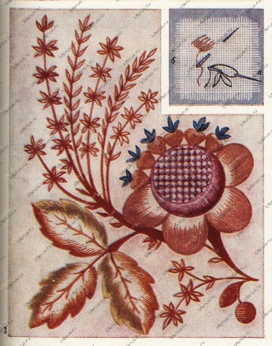 Виды вышивок Вышивка крестиком