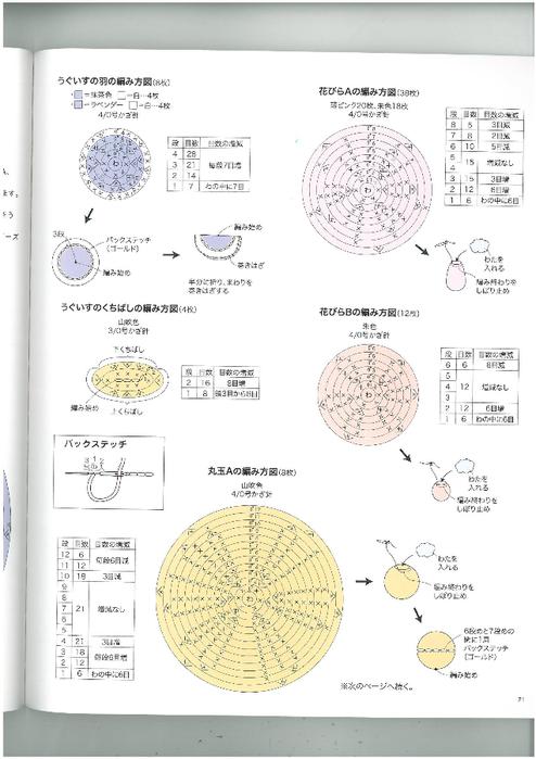 p.71 (494x700, 223Kb)