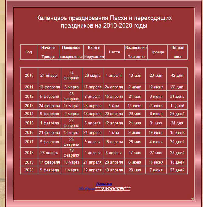 FireShot Screen Capture #582 - '�����@Mail_Ru_ (��� ��������)' - blogs_mail_ru_mail_sitner_valya_781AE8861510D5F4_html (667x682, 63Kb)
