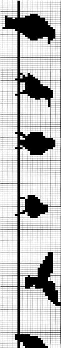 birdchart1 (122x700, 60Kb)