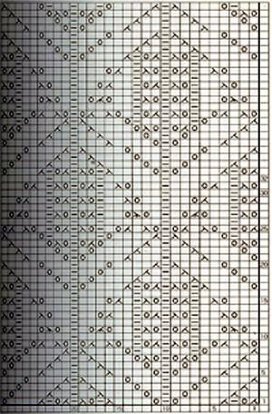 """针织基础:""""类似的模式"""" - maomao - 我随心动"""