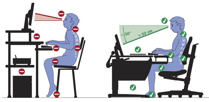 здоровье правильно сидеть за компом (700x342, 40Kb)