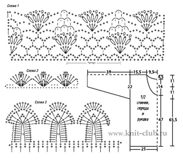 Схема вязания женских кофточек