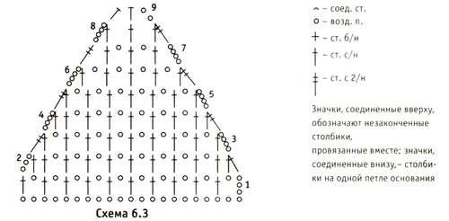 ажурный-кардиган-3 (500x246, 15Kb)
