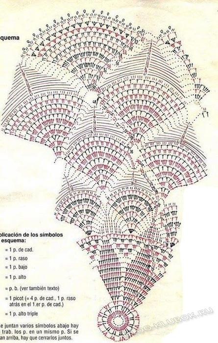 Схема юбки крючком.