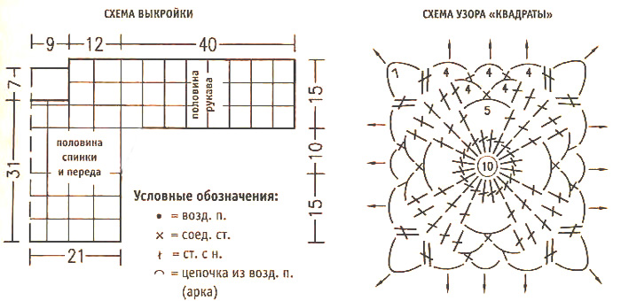 схроз (700x340, 90Kb)