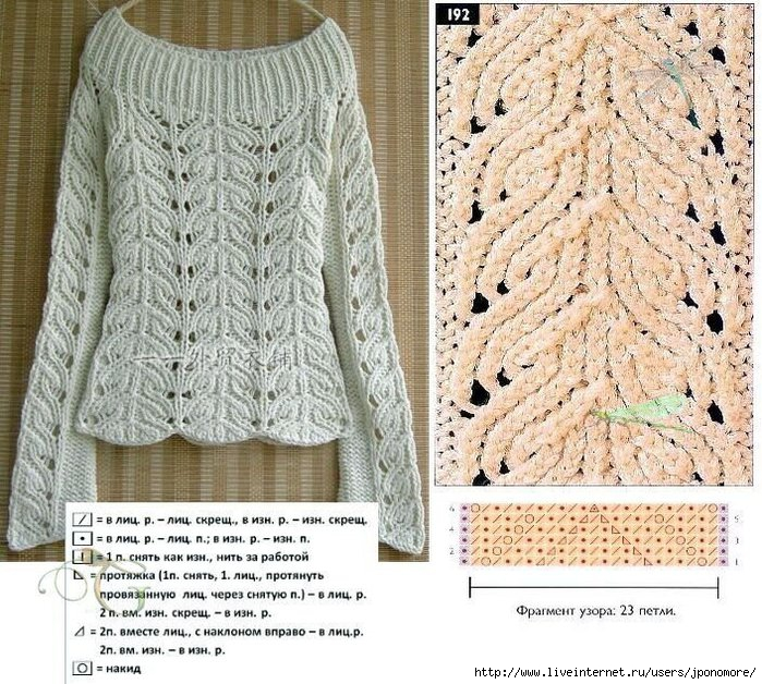 Красиво и просто вязание спицами