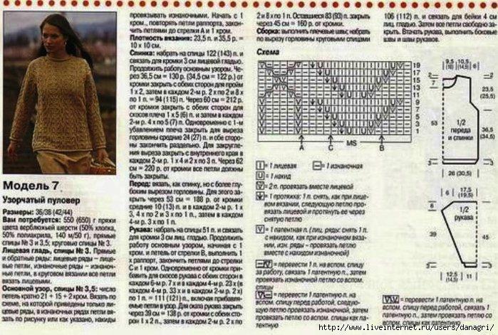 Клубок кг7.ру схемы вязания