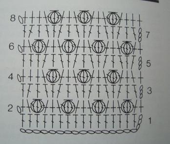Вязание таблица расчетов
