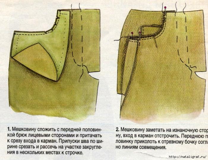 Как сделать карманы на штанах 94