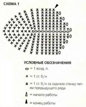 5208321_korichnevoeplatie4 (290x359, 38Kb)