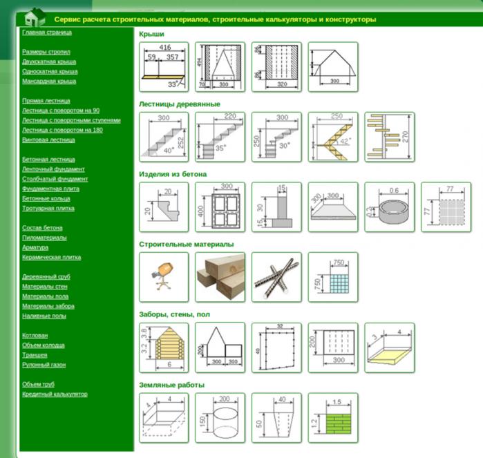 Расчет стройматериалов/4122185_ (700x663, 289Kb)