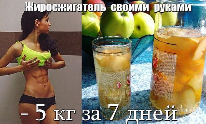 Напиток с имбирем для похудения в домашних условиях