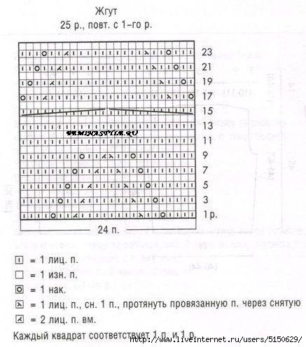 русификатор qtek s110