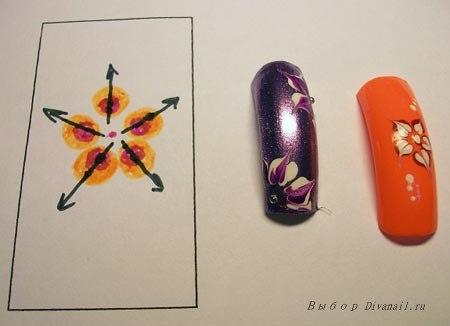 igloy-nail-4 (450x326, 25Kb)
