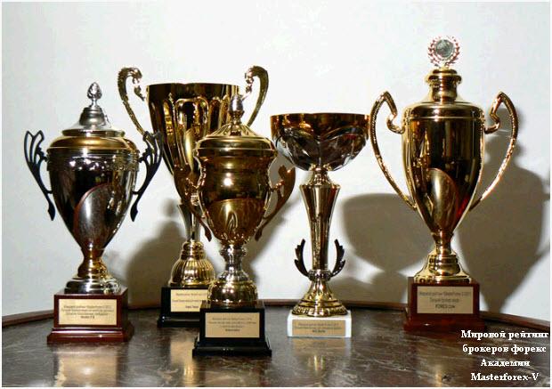 Лучший брокер 2012