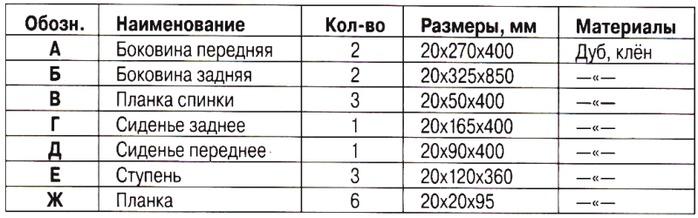 98825903_large_stulstremyanka4.jpg