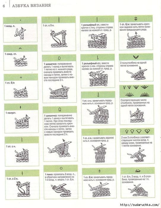 Расшифровать схему вязания крючком 13