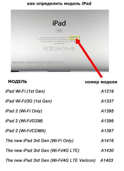 Как узнать модель iPad - Protabletpc ru