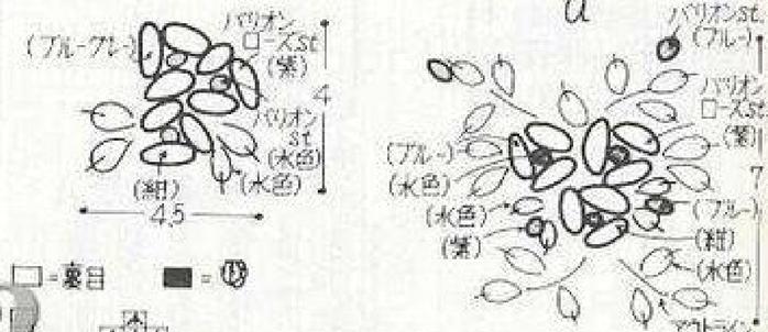 вышивка рококо схема (700x302,