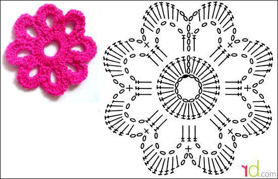 Цветок крючком для начинающих мастер класс