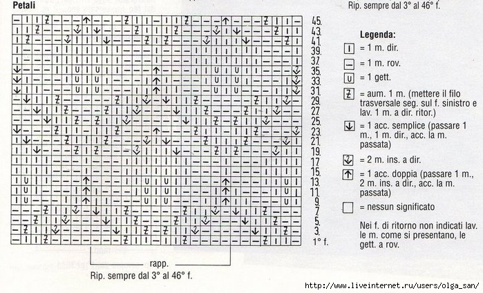 zz (700x424, 247Kb)