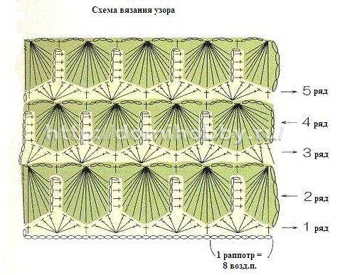 Нарядный узор вязания крючком