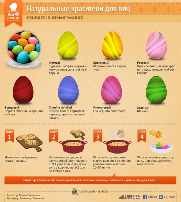 яйца (627x700, 558Kb)
